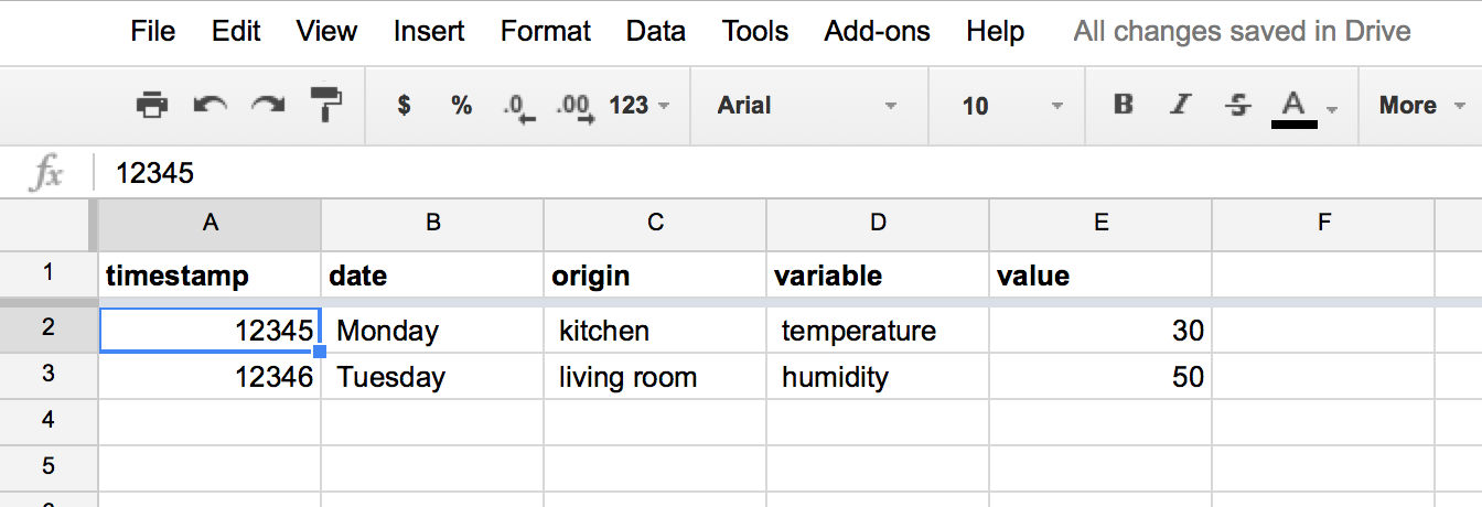 Two lines of data should be added to the spreadsheet